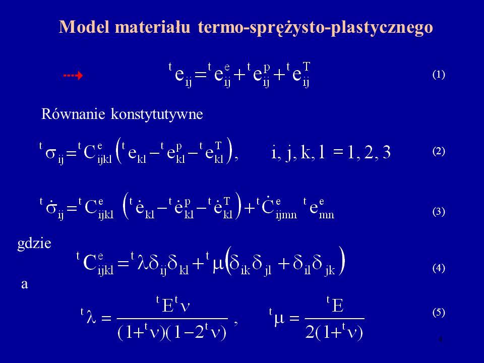4 Model materiału termo-sprężysto-plastycznego gdzie (1) (2) (3) a Równanie konstytutywne (5) (4)