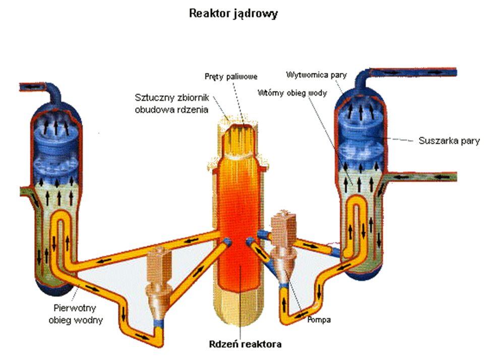 Elementy konstrukcyjne reaktora jądrowego: 1 - osłona biologiczna, 2 - osłona ciśnieniowa, 3 - reflektor neutronów, 4 - pręty bezpieczeństwa, 5 - pręty sterujące, 6 - moderator, 7 - pręty paliwowe, 8 - chłodziwo Autor: Mietelski Jerzy Wojciech,Domański Tomasz ;