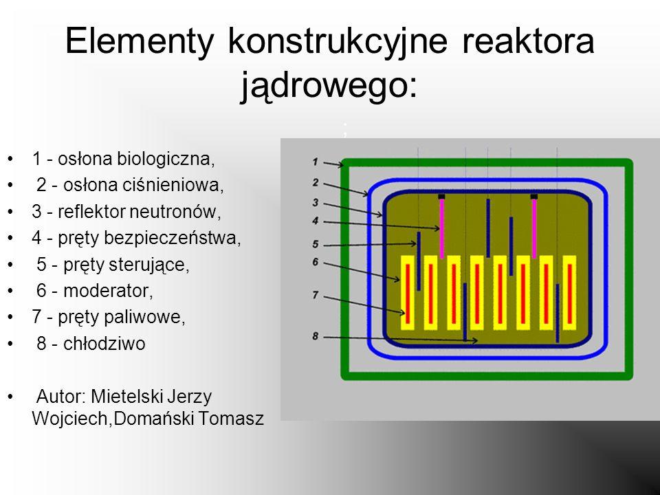 Elementy konstrukcyjne reaktora jądrowego: 1 - osłona biologiczna, 2 - osłona ciśnieniowa, 3 - reflektor neutronów, 4 - pręty bezpieczeństwa, 5 - pręt