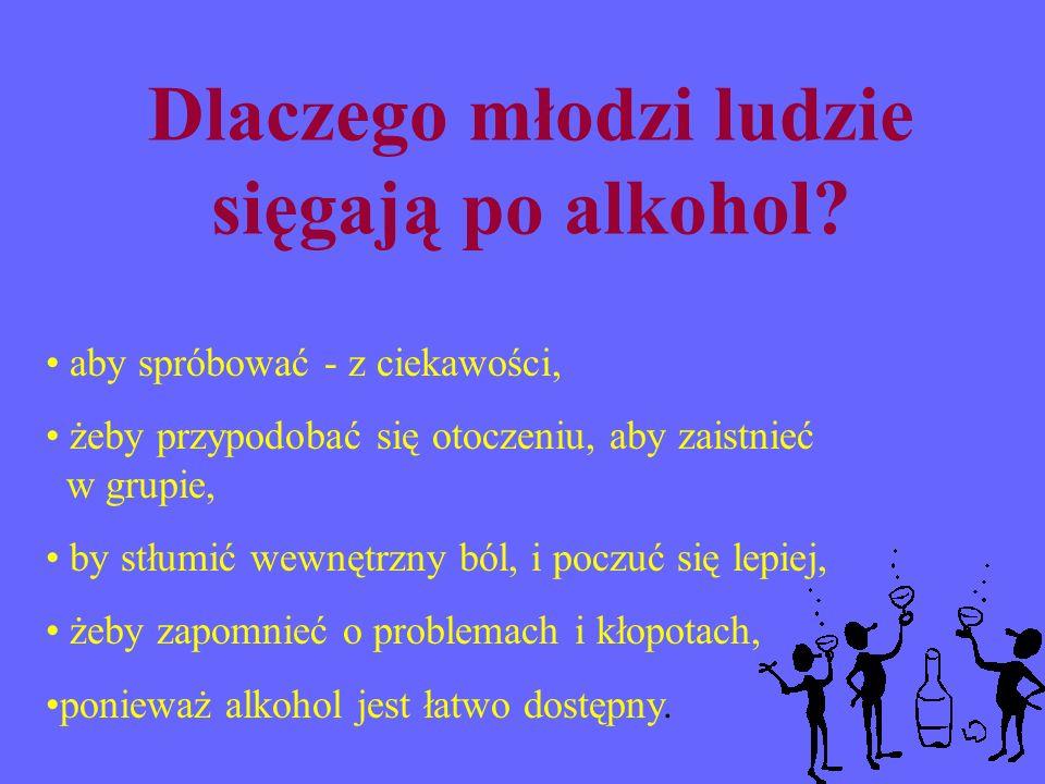 Dlaczego młodzi ludzie sięgają po alkohol.