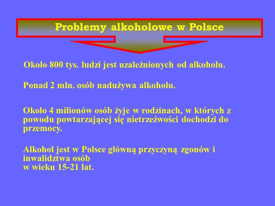 Problemy alkoholowe w Polsce Około 800 tys.ludzi jest uzależnionych od alkoholu.