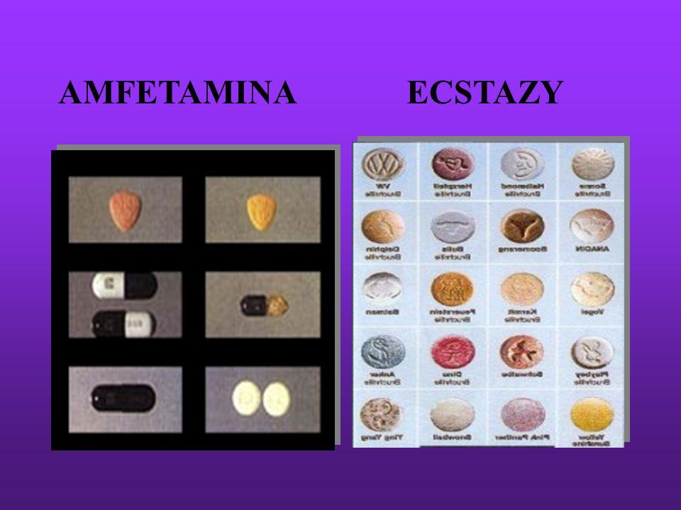 NARKOTYKI Narkotyki to środki wywołujące uzależnienie. Należy przy tym pamiętać, że są to zarówno substancje uzależniające o działaniu pobudzającym i
