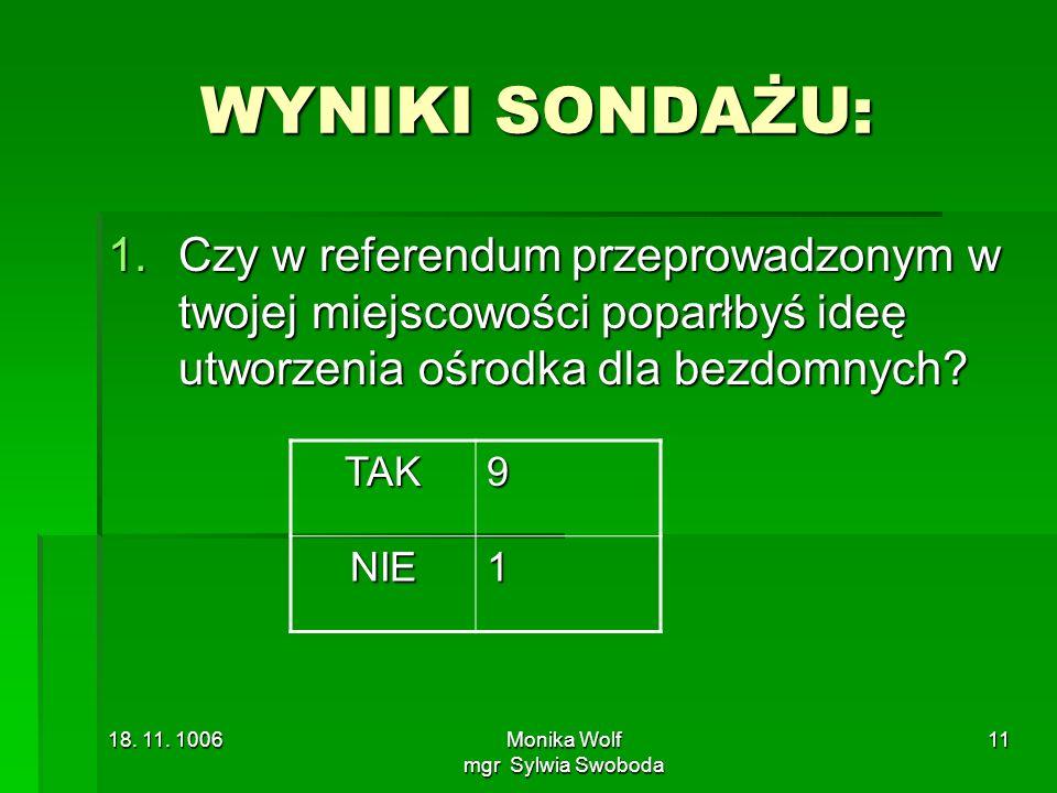 18. 11. 1006Monika Wolf mgr Sylwia Swoboda 11 WYNIKI SONDAŻU: 1.Czy w referendum przeprowadzonym w twojej miejscowości poparłbyś ideę utworzenia ośrod