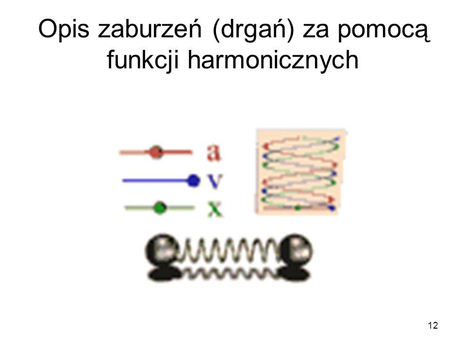 12 Opis zaburzeń (drgań) za pomocą funkcji harmonicznych