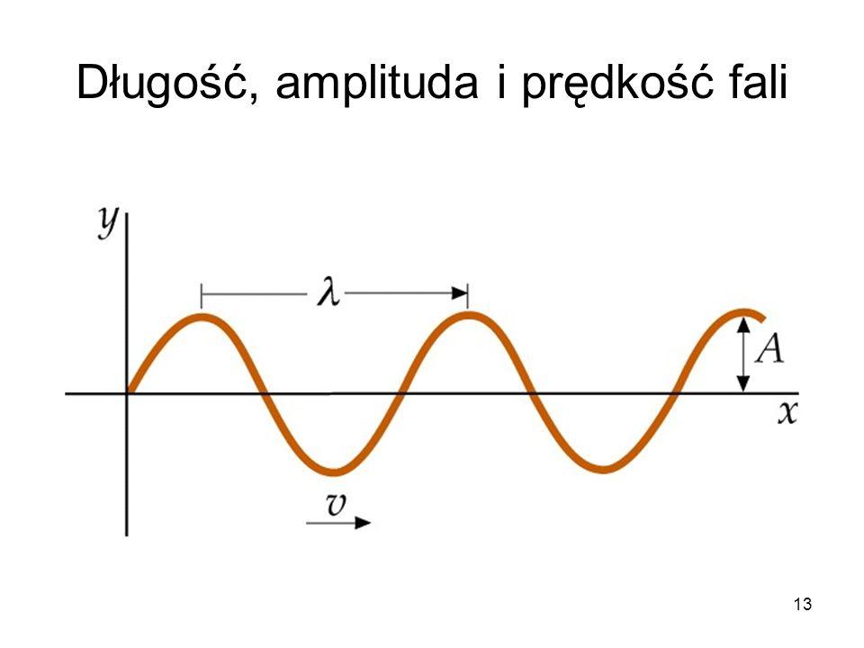 13 Długość, amplituda i prędkość fali