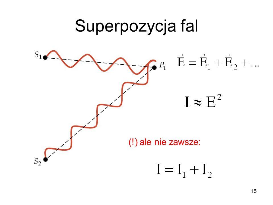 15 Superpozycja fal (!) ale nie zawsze: