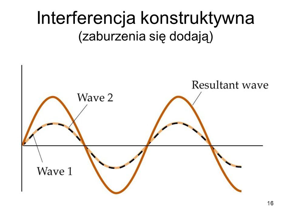 16 Interferencja konstruktywna (zaburzenia się dodają)