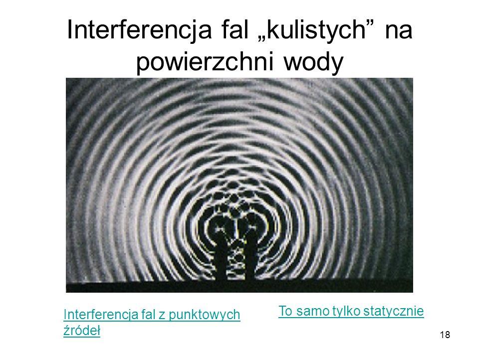 18 Interferencja fal kulistych na powierzchni wody Interferencja fal z punktowych źródeł To samo tylko statycznie