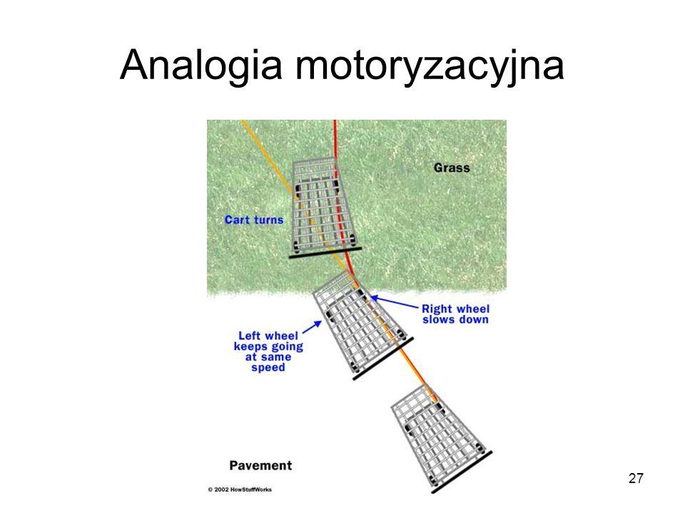 27 Analogia motoryzacyjna