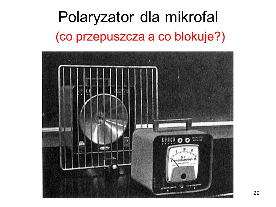 29 Polaryzator dla mikrofal (co przepuszcza a co blokuje?)