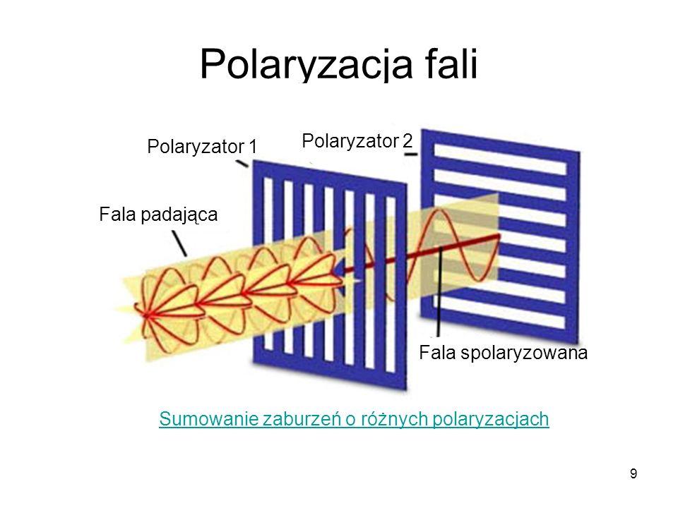 9 Polaryzacja fali Polaryzator 1 Fala padająca Polaryzator 2 Fala spolaryzowana Sumowanie zaburzeń o różnych polaryzacjach