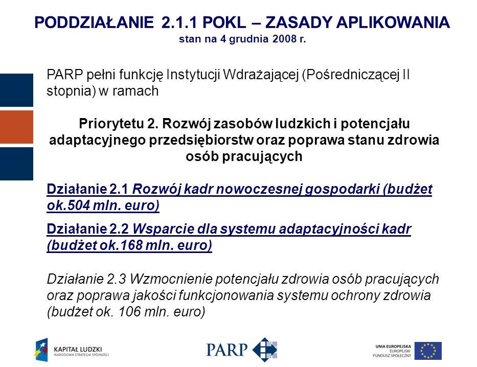 PODDZIAŁANIE 2.1.1 POKL – ZASADY APLIKOWANIA stan na 4 grudnia 2008 r. PARP pełni funkcję Instytucji Wdrażającej (Pośredniczącej II stopnia) w ramach