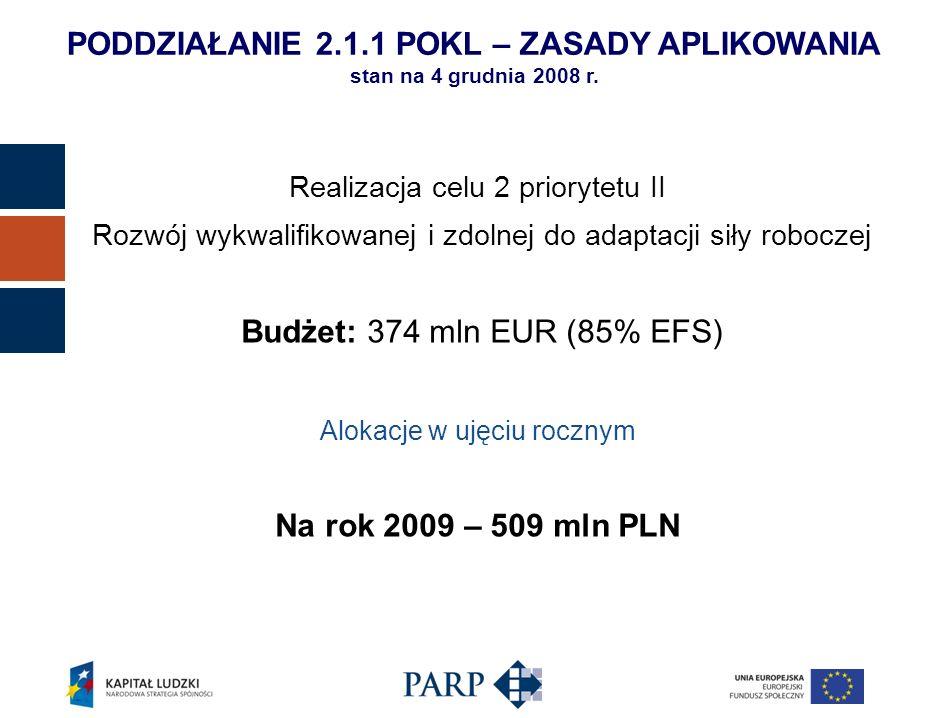 Pomoc publiczna na doradztwo– intensywność pomocy: Duże przedsiębiorstwa – pomoc de minimis zgodnie z Rozporządzeniem KE nr 1998/2006 Małe i średnie przedsiębiorstwa – zgodnie z Art.