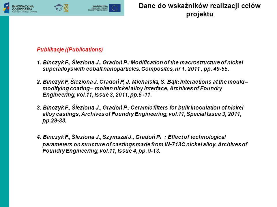 Dane do wskaźników realizacji celów projektu Publikacje ((Publications) 1.