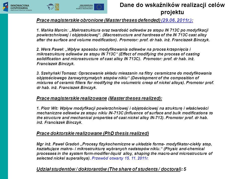 Dane do wskaźników realizacji celów projektu Prace magisterskie obronione (Master theses defended) (29.06.