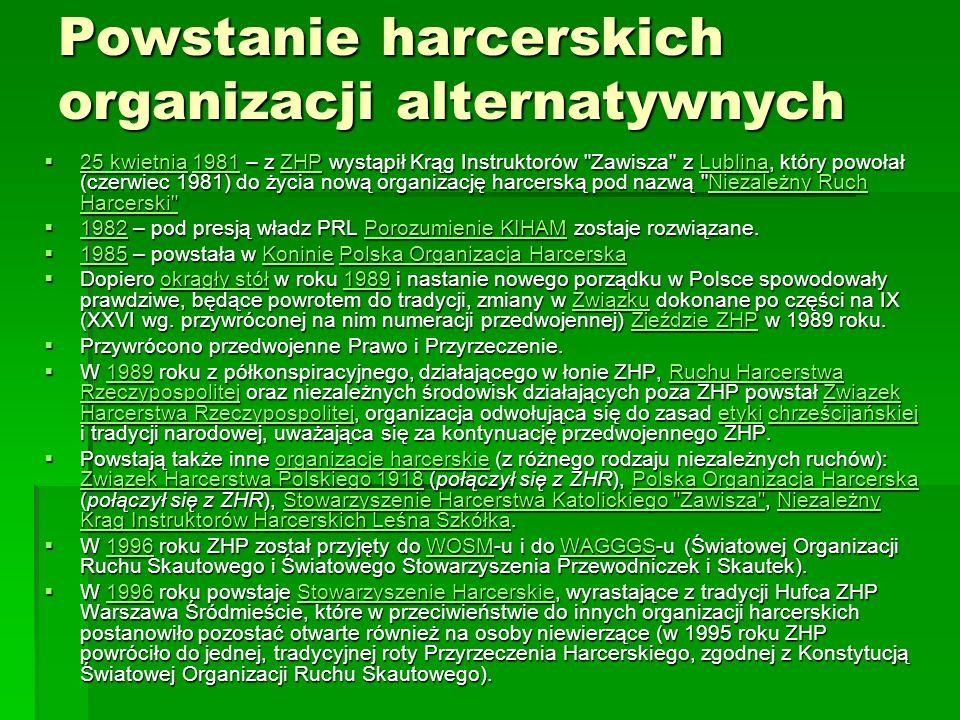 Powstanie harcerskich organizacji alternatywnych 25 kwietnia 1981 – z ZHP wystąpił Krąg Instruktorów Zawisza z Lublina, który powołał (czerwiec 1981) do życia nową organizację harcerską pod nazwą Niezależny Ruch Harcerski 25 kwietnia 1981 – z ZHP wystąpił Krąg Instruktorów Zawisza z Lublina, który powołał (czerwiec 1981) do życia nową organizację harcerską pod nazwą Niezależny Ruch Harcerski 25 kwietnia1981ZHPLublinaNiezależny Ruch Harcerski 25 kwietnia1981ZHPLublinaNiezależny Ruch Harcerski 1982 – pod presją władz PRL Porozumienie KIHAM zostaje rozwiązane.