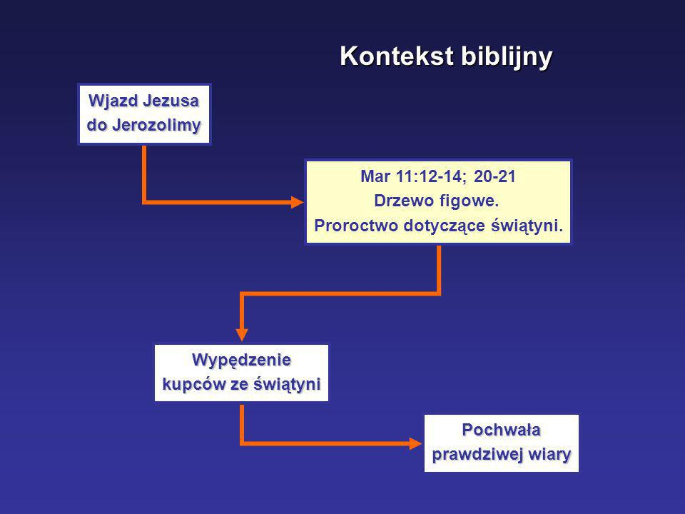 Wjazd Jezusa do Jerozolimy Kontekst biblijny Mar 11:12-14; 20-21 Drzewo figowe. Proroctwo dotyczące świątyni. Wypędzenie kupców ze świątyni Pochwała p