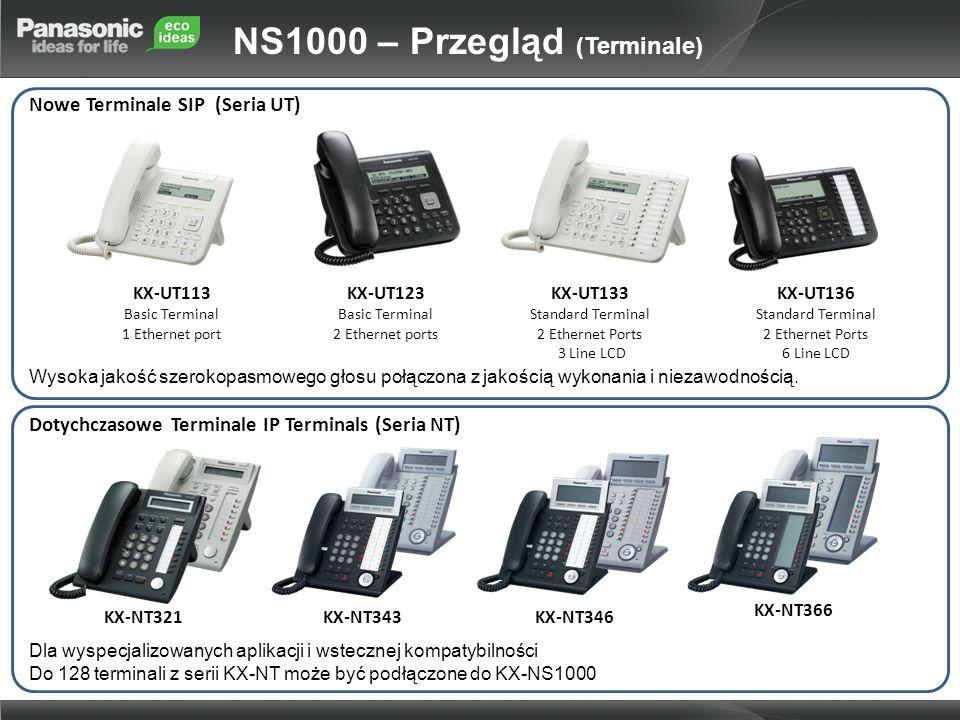 Nowe Terminale SIP (Seria UT) KX-NT343 KX-NT366 KX-NT346KX-NT321 Dla wyspecjalizowanych aplikacji i wstecznej kompatybilności Do 128 terminali z serii