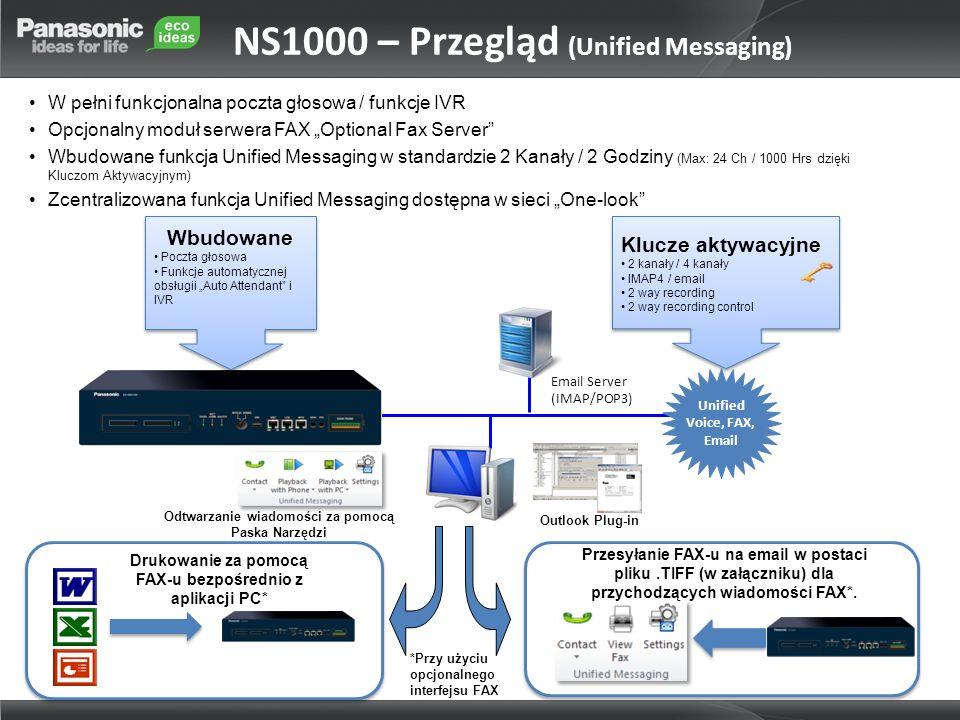 NS1000 – Przegląd (Unified Messaging) W pełni funkcjonalna poczta głosowa / funkcje IVR Opcjonalny moduł serwera FAX Optional Fax Server Wbudowane fun