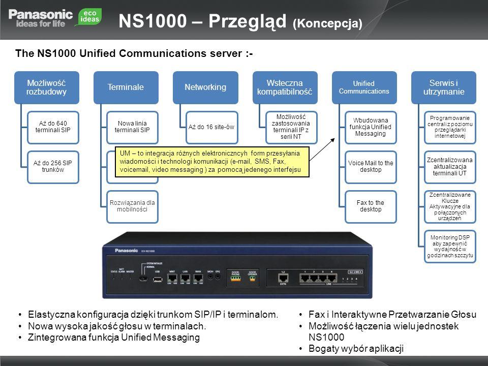 NS1000 – Przegląd (Koncepcja) The NS1000 Unified Communications server :- Możliwość rozbudowy Aż do 640 terminali SIP Aż do 256 SIP trunków Terminale
