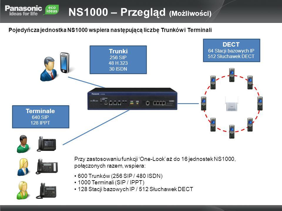 Pojedyńcza jednostka NS1000 wspiera następującą liczbę Trunków i Terminali Trunki 256 SIP 48 H.323 30 ISDN Terminale 640 SIP 128 IPPT DECT 64 Stacji b