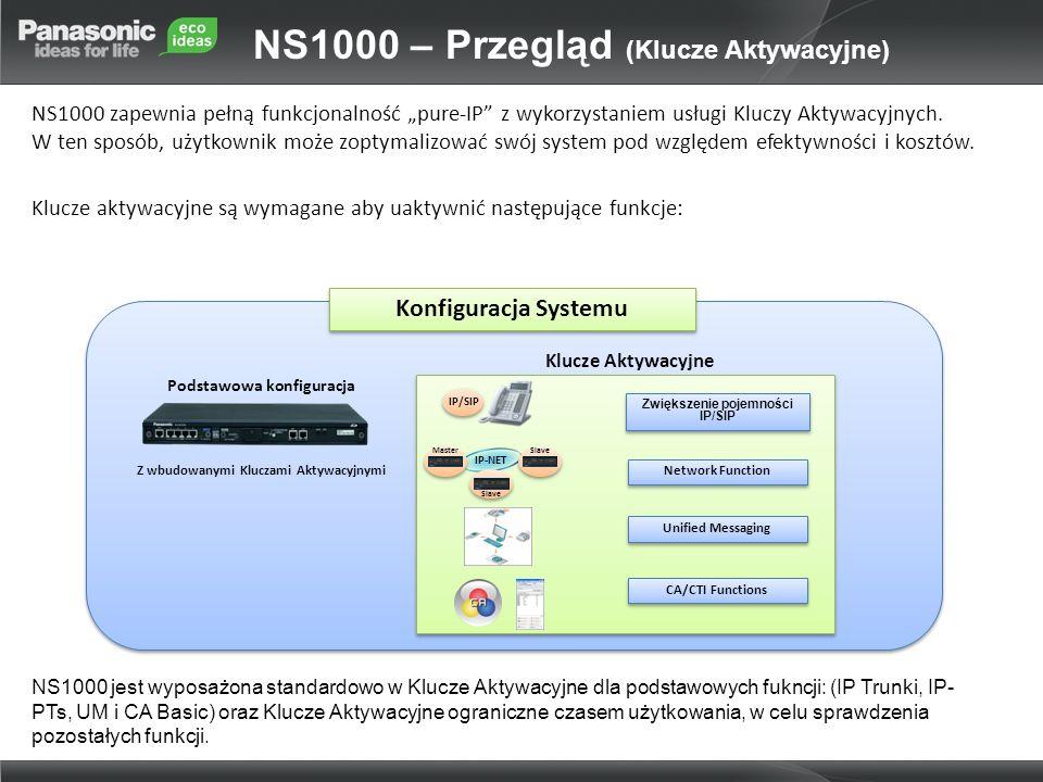 NS1000 zapewnia pełną funkcjonalność pure-IP z wykorzystaniem usługi Kluczy Aktywacyjnych. W ten sposób, użytkownik może zoptymalizować swój system po
