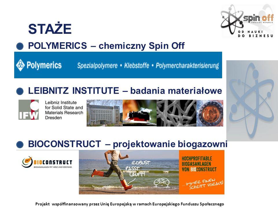 Projekt współfinansowany przez Unię Europejską w ramach Europejskiego Funduszu Społecznego STAŻE POLYMERICS – chemiczny Spin Off LEIBNITZ INSTITUTE – badania materiałowe BIOCONSTRUCT – projektowanie biogazowni