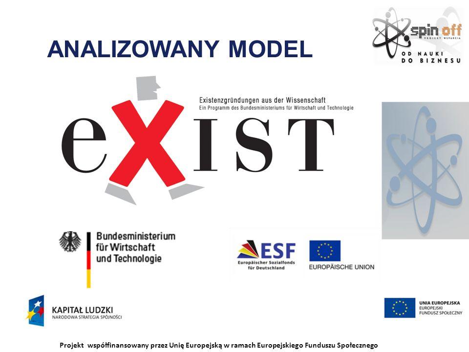 Projekt współfinansowany przez Unię Europejską w ramach Europejskiego Funduszu Społecznego WIZYTY STUDYJNE DREZNO – Instytut Leibnitza – eksperymenty z lewitacją