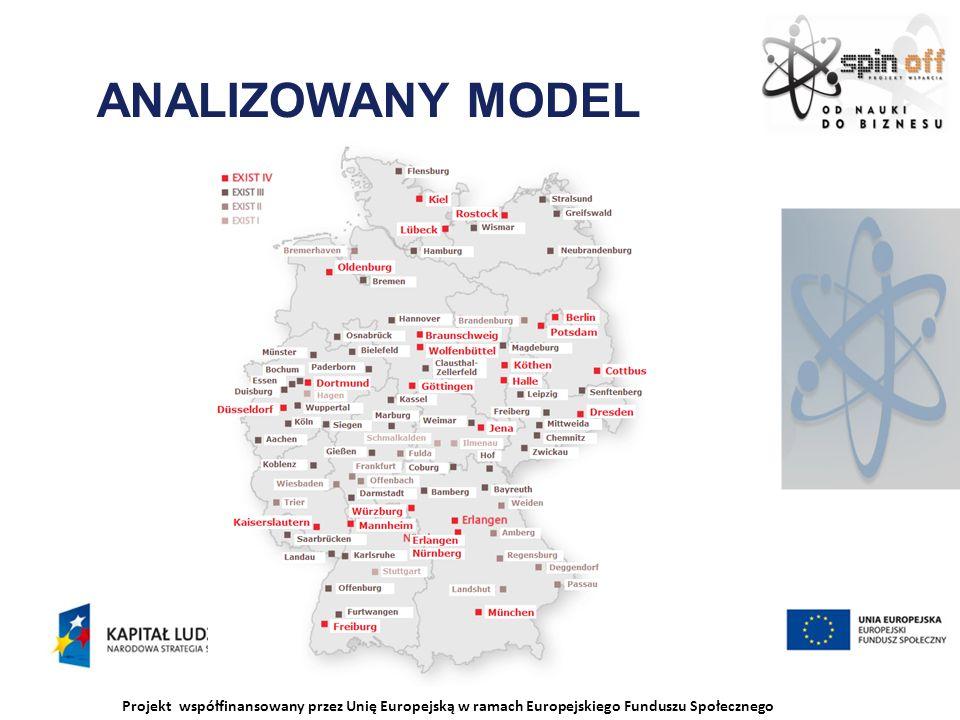 Projekt współfinansowany przez Unię Europejską w ramach Europejskiego Funduszu Społecznego ANALIZOWANY MODEL