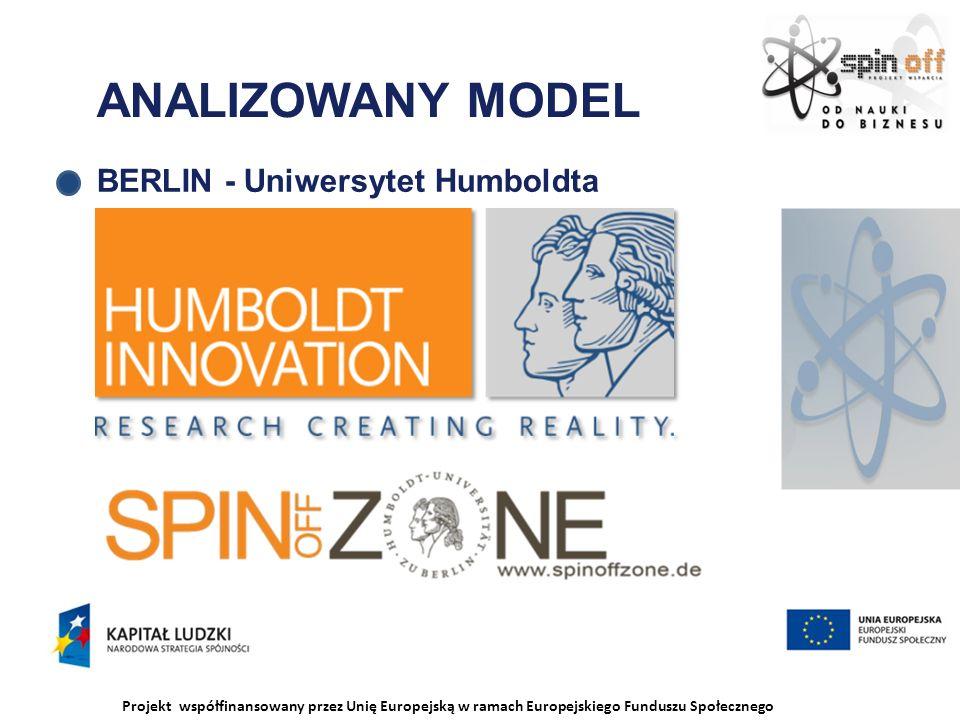 Projekt współfinansowany przez Unię Europejską w ramach Europejskiego Funduszu Społecznego ANALIZOWANY MODEL DREZNO- Wyższa Szkoła Techniki i Gospodarki BERLIN- Uniwersytet Techniczny
