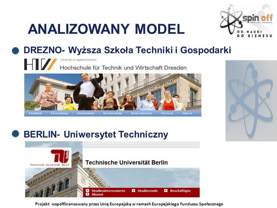 Projekt współfinansowany przez Unię Europejską w ramach Europejskiego Funduszu Społecznego STAŻE