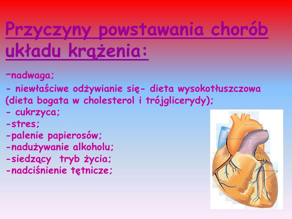 Przyczyny powstawania chorób układu krążenia: - nadwaga; - niewłaściwe odżywianie się- dieta wysokotłuszczowa (dieta bogata w cholesterol i trójglicer