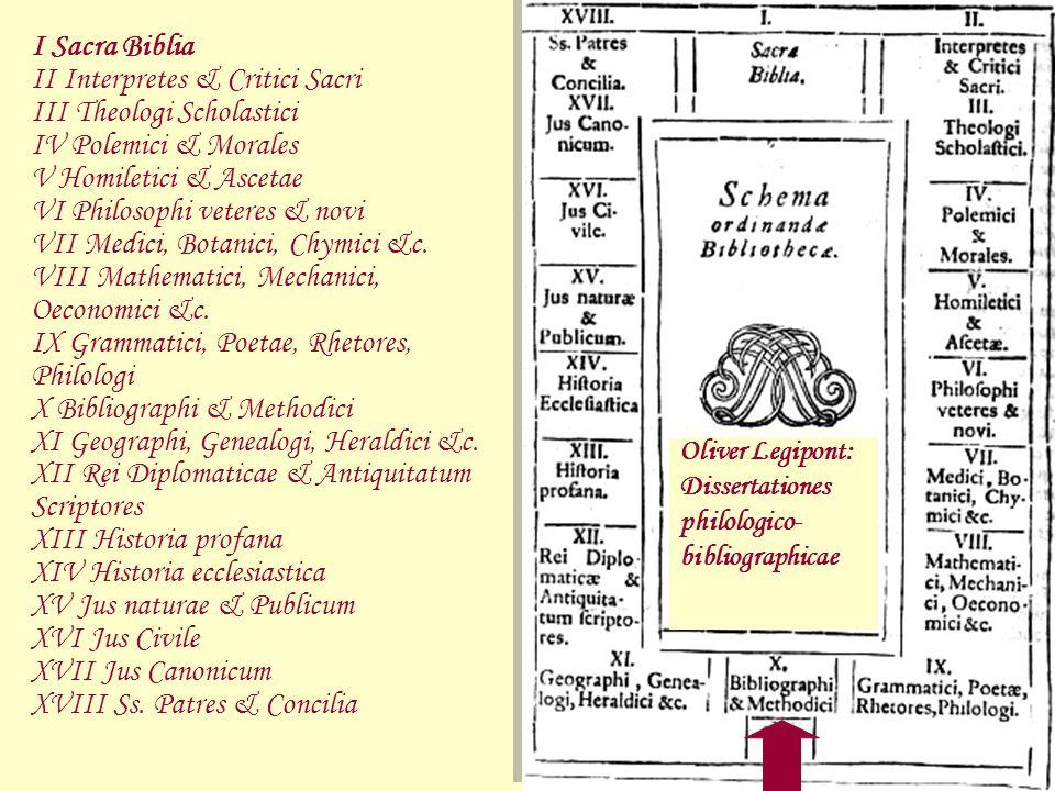 I Sacra Biblia II Interpretes & Critici Sacri III Theologi Scholastici IV Polemici & Morales V Homiletici & Ascetae VI Philosophi veteres & novi VII M