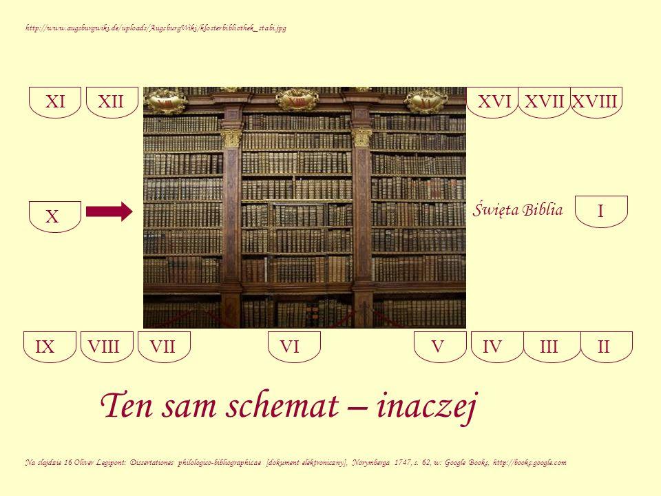 XVIXVIIXVIII I IIIIIIVVVIVIIVIIIIX X XIXII Święta Biblia Ten sam schemat – inaczej http://www.augsburgwiki.de/uploads/AugsburgWiki/klosterbibliothek_s