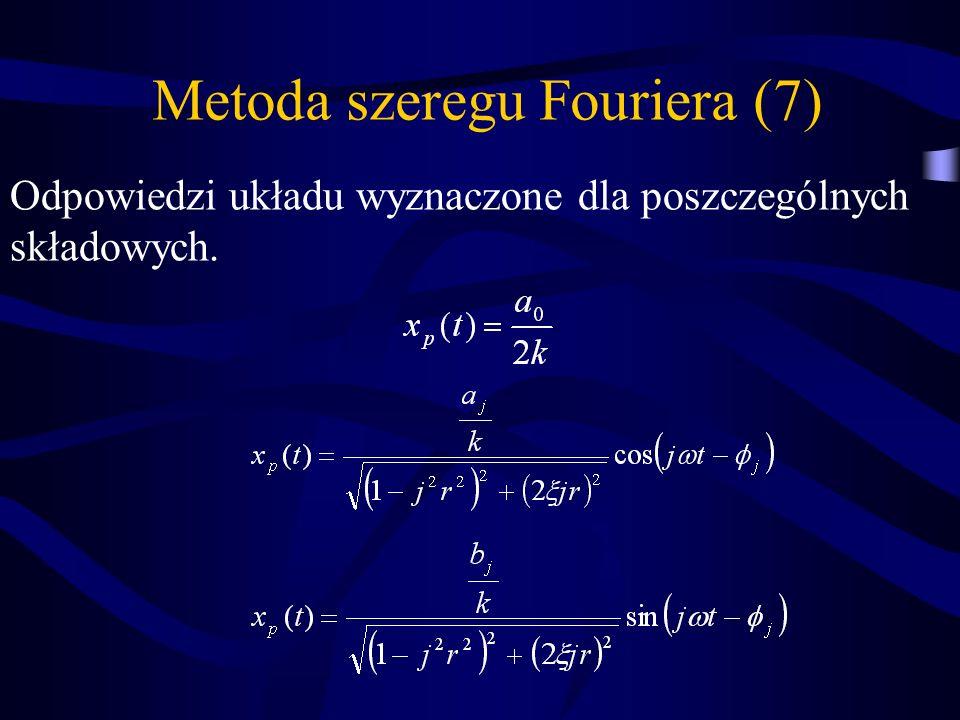 Metoda szeregu Fouriera (7) Odpowiedzi układu wyznaczone dla poszczególnych składowych.
