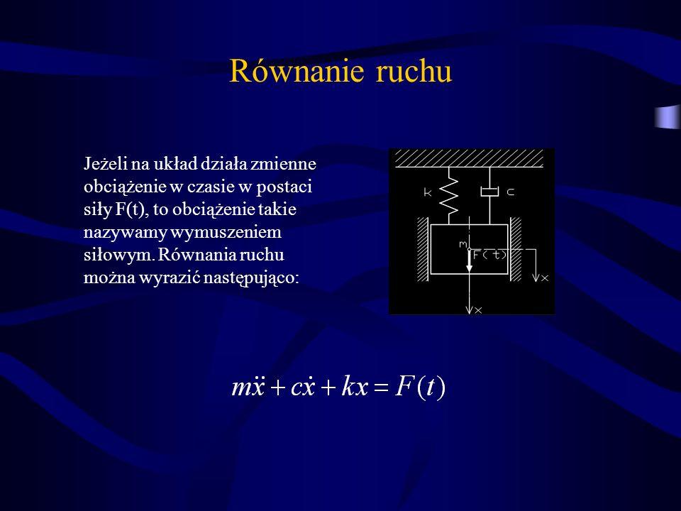 Równanie ruchu Jeżeli na układ działa zmienne obciążenie w czasie w postaci siły F(t), to obciążenie takie nazywamy wymuszeniem siłowym. Równania ruch