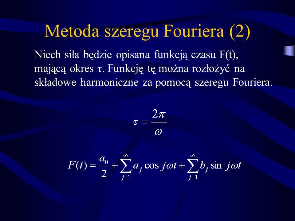 Metoda szeregu Fouriera (2) Niech siła będzie opisana funkcją czasu F(t), mającą okres τ. Funkcję tę można rozłożyć na składowe harmoniczne za pomocą