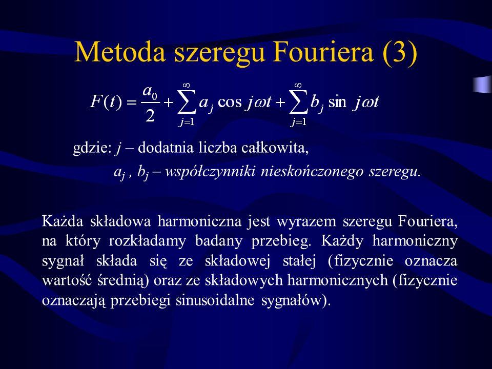 Metoda szeregu Fouriera (3) Każda składowa harmoniczna jest wyrazem szeregu Fouriera, na który rozkładamy badany przebieg. Każdy harmoniczny sygnał sk