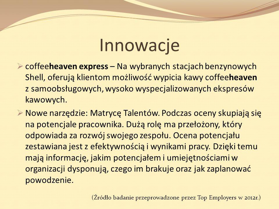Innowacje coffeeheaven express – Na wybranych stacjach benzynowych Shell, oferują klientom możliwość wypicia kawy coffeeheaven z samoobsługowych, wyso