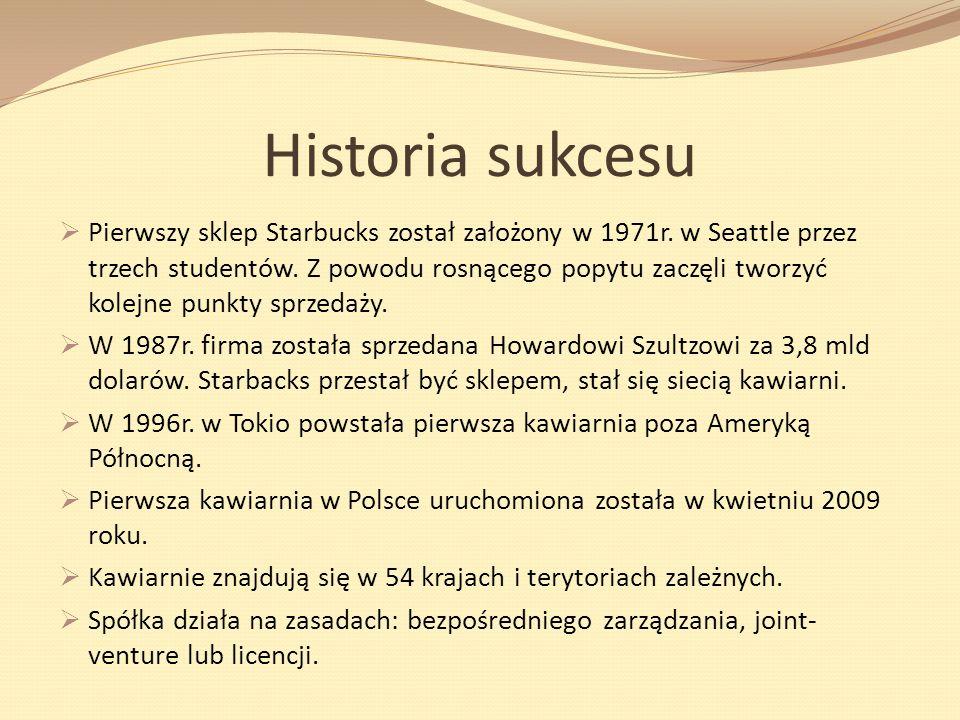 Historia sukcesu Pierwszy sklep Starbucks został założony w 1971r. w Seattle przez trzech studentów. Z powodu rosnącego popytu zaczęli tworzyć kolejne