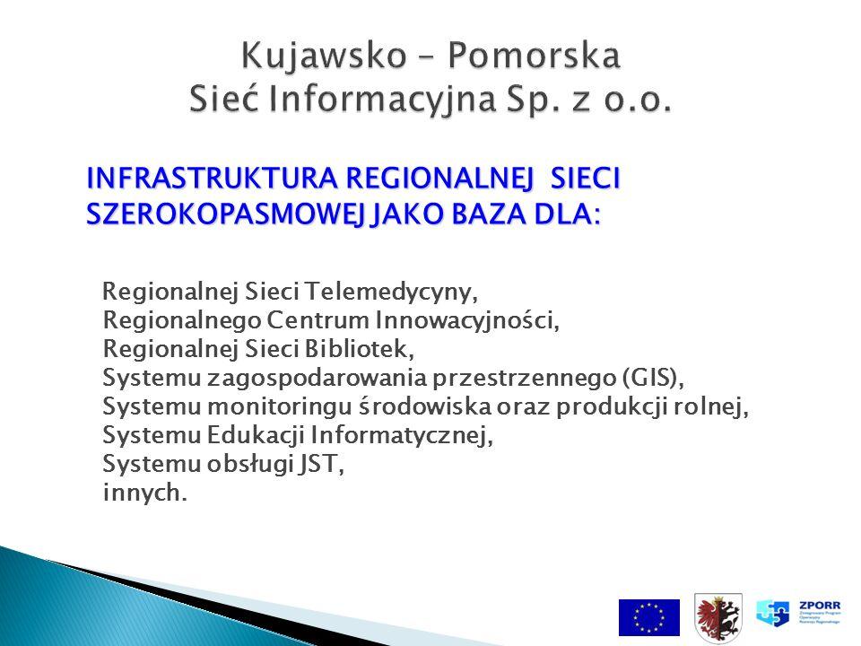 INFRASTRUKTURA REGIONALNEJ SIECI SZEROKOPASMOWEJ JAKO BAZA DLA: INFRASTRUKTURA REGIONALNEJ SIECI SZEROKOPASMOWEJ JAKO BAZA DLA: Regionalnej Sieci Telemedycyny, Regionalnego Centrum Innowacyjności, Regionalnej Sieci Bibliotek, Systemu zagospodarowania przestrzennego (GIS), Systemu monitoringu środowiska oraz produkcji rolnej, Systemu Edukacji Informatycznej, Systemu obsługi JST, innych.