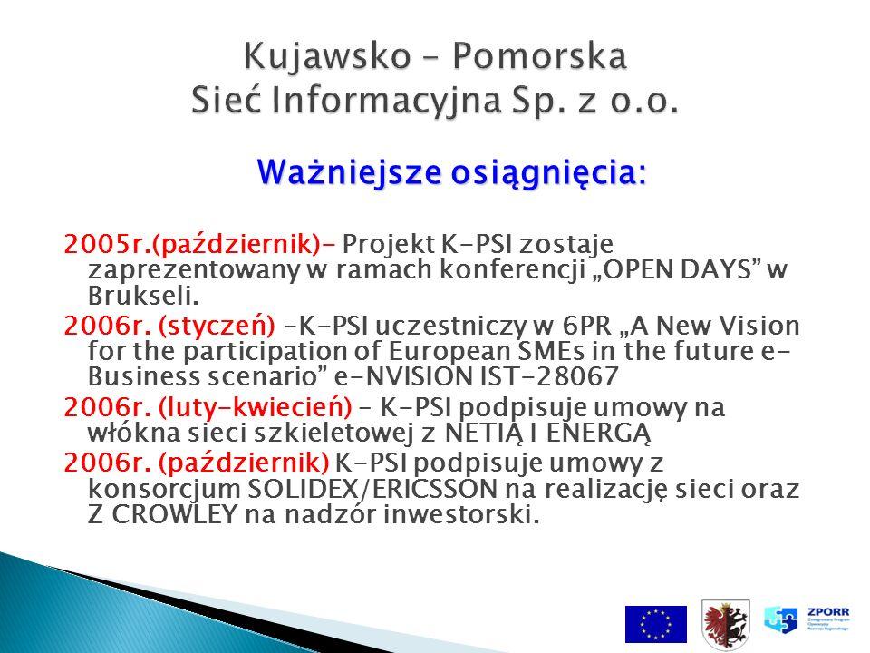 Ważniejsze osiągnięcia: 2005r.(październik)- Projekt K-PSI zostaje zaprezentowany w ramach konferencji OPEN DAYS w Brukseli.