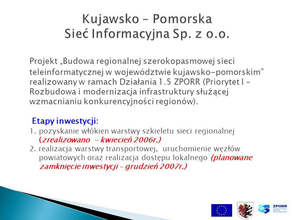 Projekt Budowa regionalnej szerokopasmowej sieci teleinformatycznej w województwie kujawsko-pomorskim realizowany w ramach Działania 1.5 ZPORR (Priorytet I – Rozbudowa i modernizacja infrastruktury służącej wzmacnianiu konkurencyjności regionów).