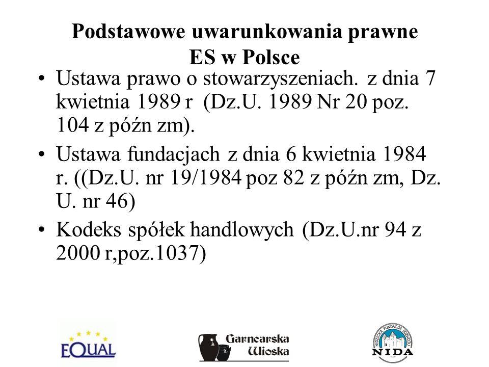 Podstawowe uwarunkowania prawne ES w Polsce Ustawa prawo o stowarzyszeniach. z dnia 7 kwietnia 1989 r (Dz.U. 1989 Nr 20 poz. 104 z późn zm). Ustawa fu