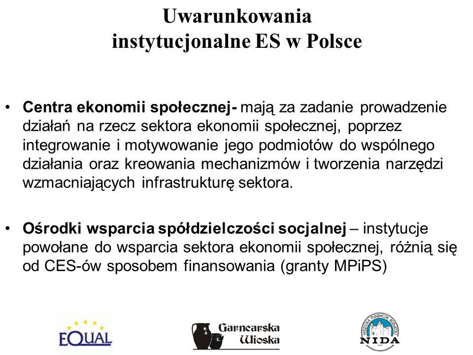 Uwarunkowania instytucjonalne ES w Polsce Centra ekonomii społecznej- mają za zadanie prowadzenie działań na rzecz sektora ekonomii społecznej, poprze
