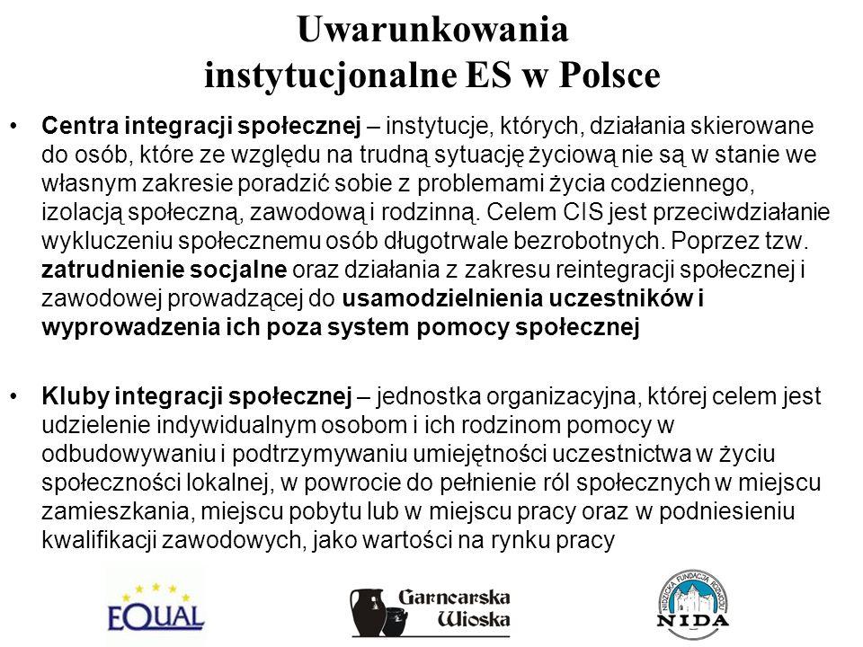 Uwarunkowania instytucjonalne ES w Polsce Centra integracji społecznej – instytucje, których, działania skierowane do osób, które ze względu na trudną
