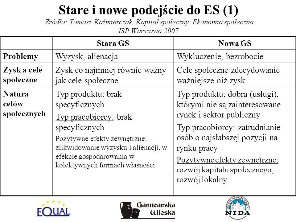 Stare i nowe podejście do ES (1) Źródło: Tomasz Kaźmierczak, Kapitał społeczny. Ekonomia społeczna, ISP Warszawa 2007 Stara GSNowa GS Problemy Wyzysk,