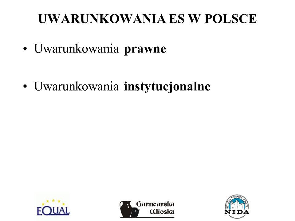 Podstawowe uwarunkowania prawne ES w Polsce Ustawa z 27 IV 2006 – o spółdzielniach socjalnych- określa zasady funkcjonowania i tworzenie spółdzielni socjalnych Ustawa z 24 IV 2003 – o organizacjach pożytku publicznego i wolontariacie- określenie zasad współpracy pomiędzy organami administracji publicznej z organizacjami pozarządowymi Ustawa z 13 czerwca 2003 – o zatrudnieniu socjalnym- zasady działania Centrów Integracji Społecznej i Klubów Integracji Społecznej