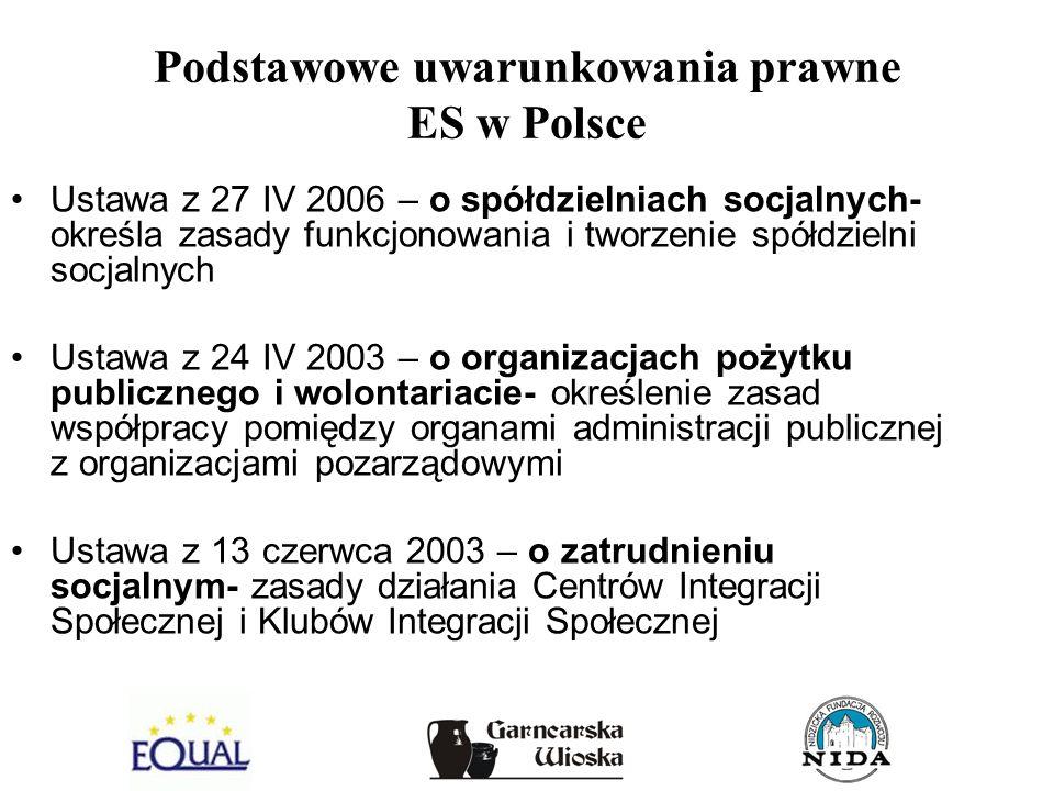Podstawowe uwarunkowania prawne ES w Polsce Ustawa z 27 IV 2006 – o spółdzielniach socjalnych- określa zasady funkcjonowania i tworzenie spółdzielni s