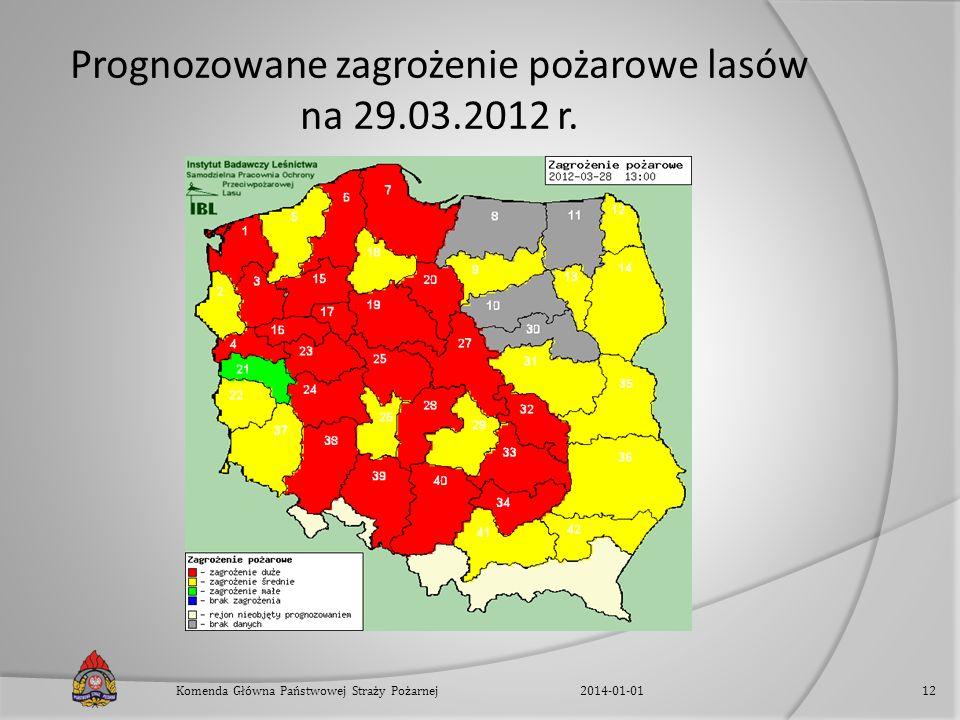 Prognozowane zagrożenie pożarowe lasów na 29.03.2012 r. 2014-01-01Komenda Główna Państwowej Straży Pożarnej12